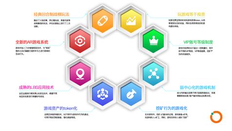 由浙江千腾网络自主开发的国内首款大型区块链网络手游《千腾纪元》即将隆重上市!