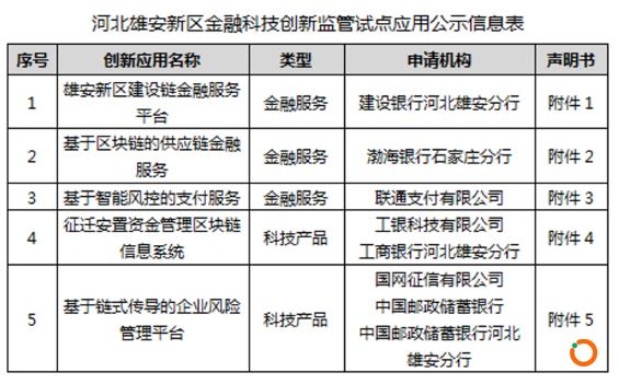 图片来源:中国人民银行石家庄中心支行官网